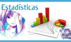 Estadísticas mensuales TFA (Octubre 2019)